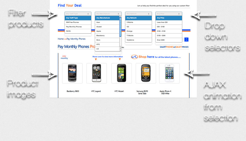 wavemobilephones-com-categories-details4
